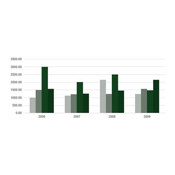 Schweizerische Sozialhilfestatistik